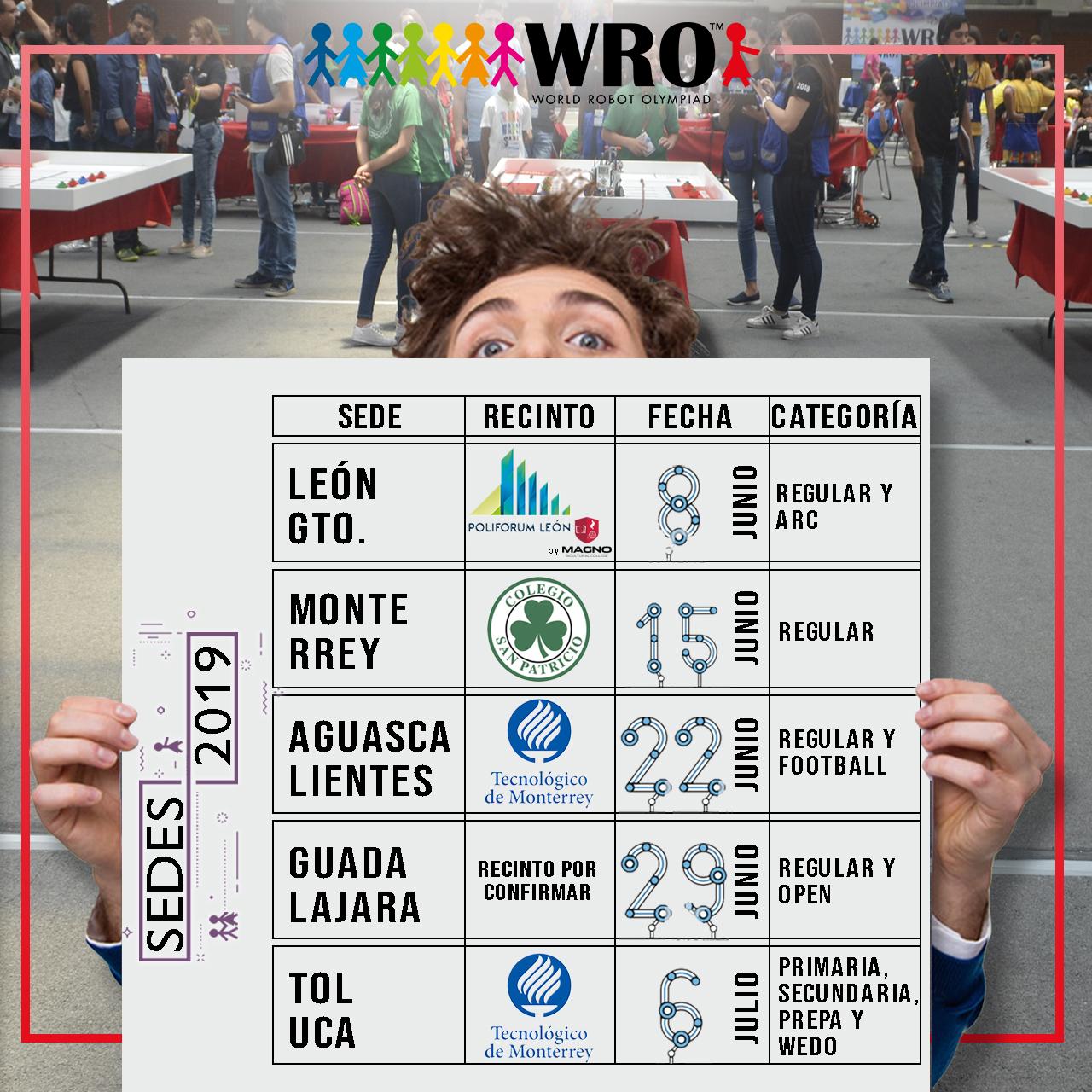 WRO México | Sedes Regionales