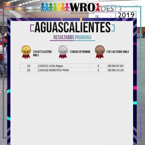 WRO 2019 Sede Aguascalientes Resultados 2