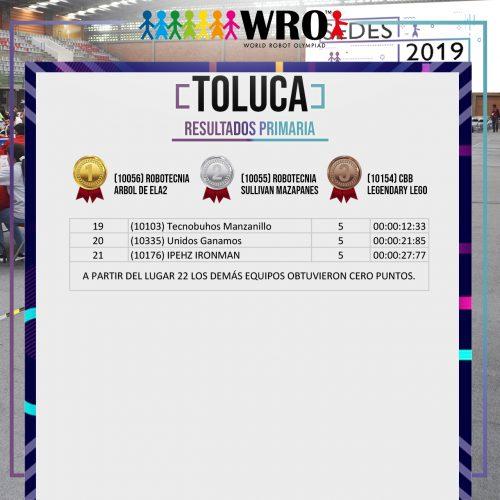 WRO 2019 Sede Toluca Resultados 2